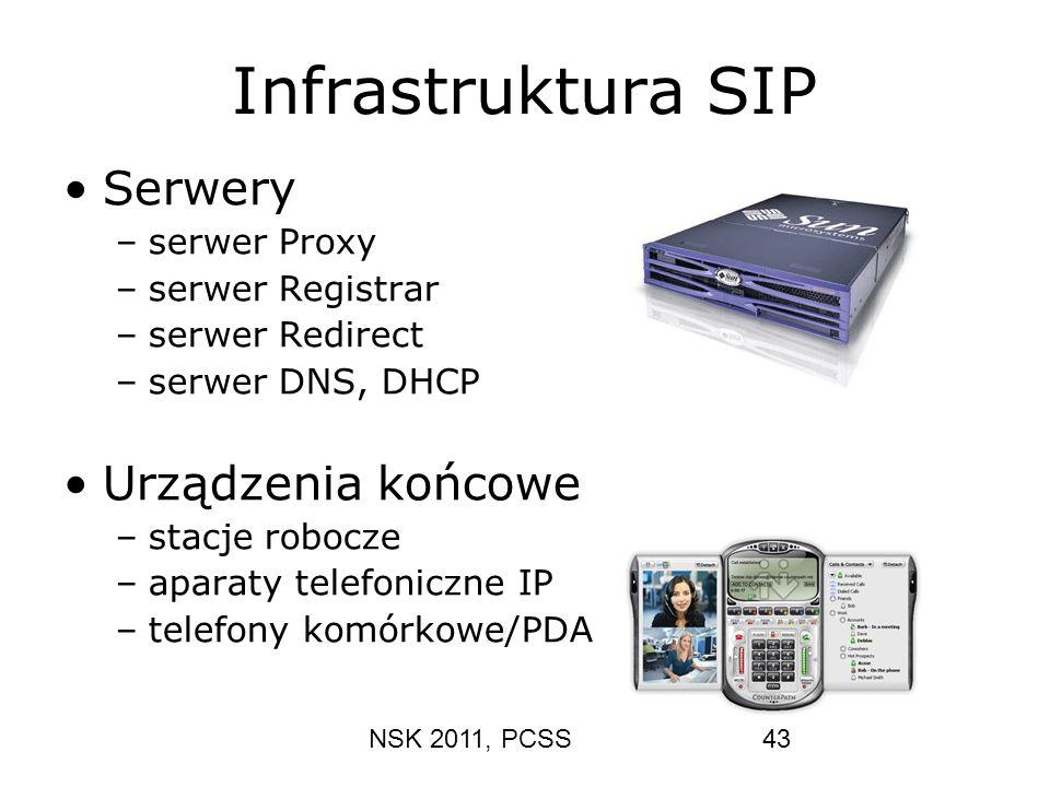 NSK 2011, PCSS43 Infrastruktura SIP Serwery –serwer Proxy –serwer Registrar –serwer Redirect –serwer DNS, DHCP Urządzenia końcowe –stacje robocze –apa