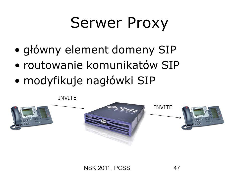 NSK 2011, PCSS47 Serwer Proxy główny element domeny SIP routowanie komunikatów SIP modyfikuje nagłówki SIP INVITE