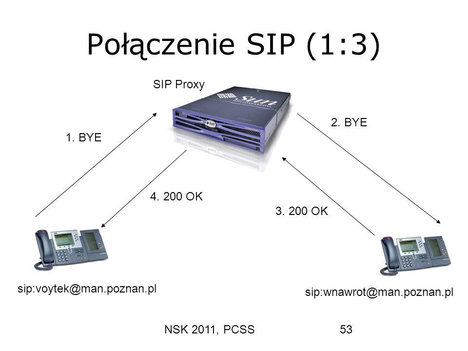 NSK 2011, PCSS53 Połączenie SIP (1:3) 1. BYE 2. BYE 3. 200 OK 4. 200 OK sip:voytek@man.poznan.pl sip:wnawrot@man.poznan.pl SIP Proxy