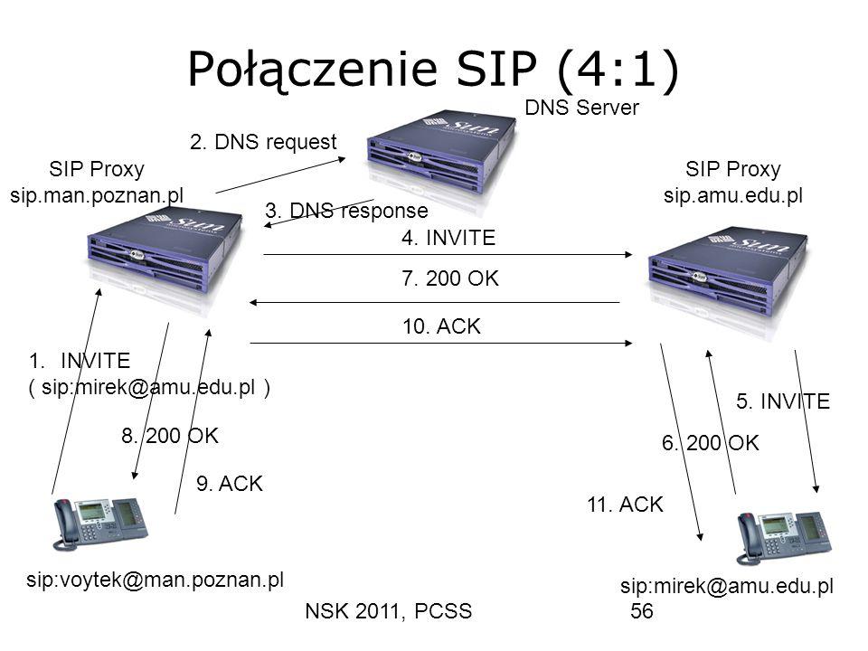 NSK 2011, PCSS56 Połączenie SIP (4:1) 1.INVITE ( sip:mirek@amu.edu.pl ) 5. INVITE 6. 200 OK 8. 200 OK 4. INVITE 7. 200 OK 2. DNS request 3. DNS respon