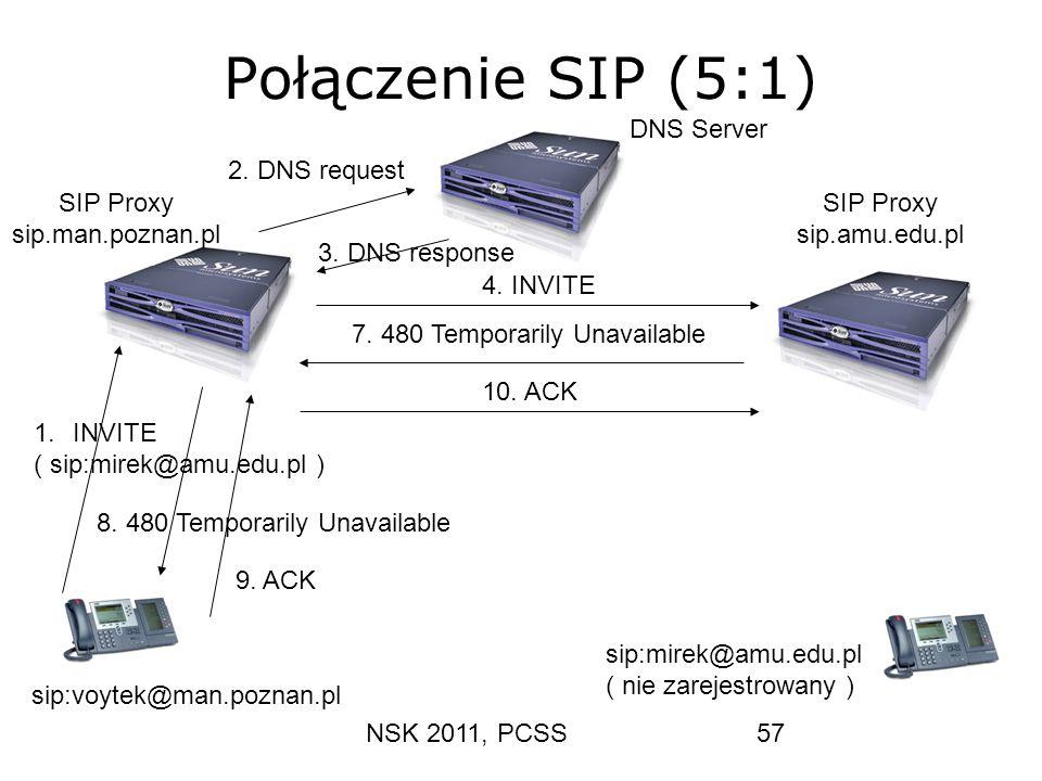 NSK 2011, PCSS57 Połączenie SIP (5:1) 1.INVITE ( sip:mirek@amu.edu.pl ) 4. INVITE 7. 480 Temporarily Unavailable 2. DNS request 3. DNS response sip:vo