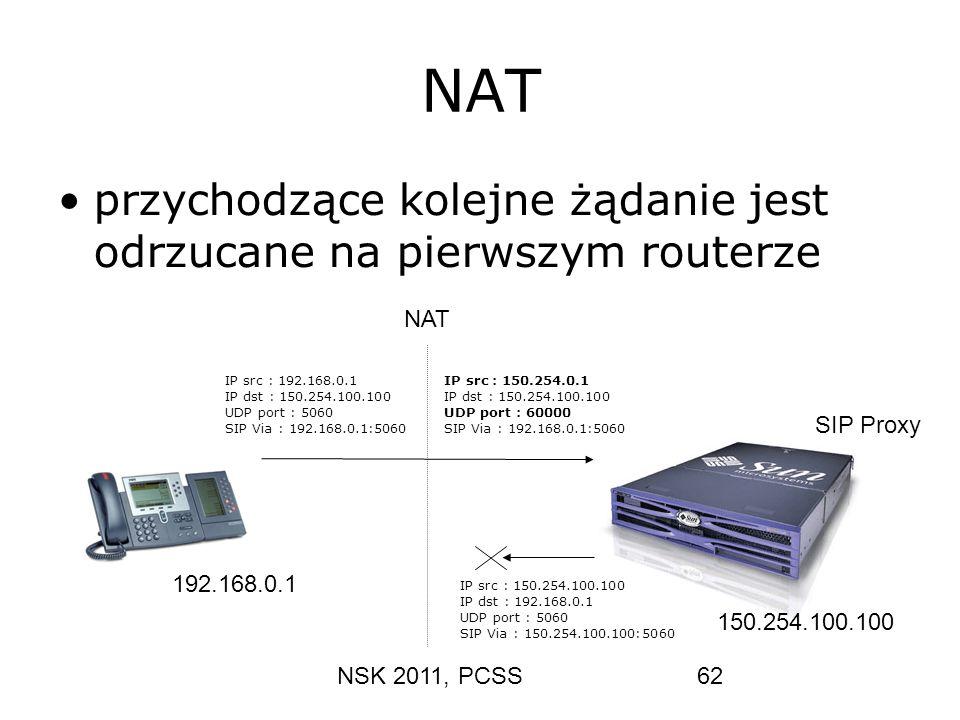 NSK 2011, PCSS62 NAT przychodzące kolejne żądanie jest odrzucane na pierwszym routerze NAT 192.168.0.1 150.254.100.100 IP src : 192.168.0.1 IP dst : 1