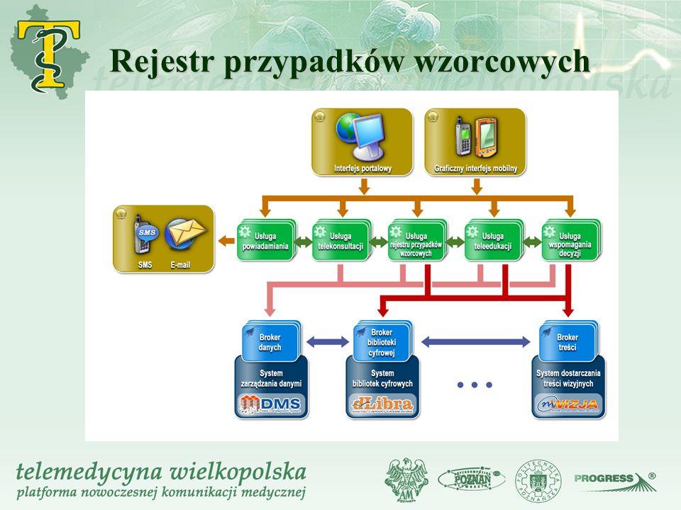 Rejestr przypadków wzorcowych