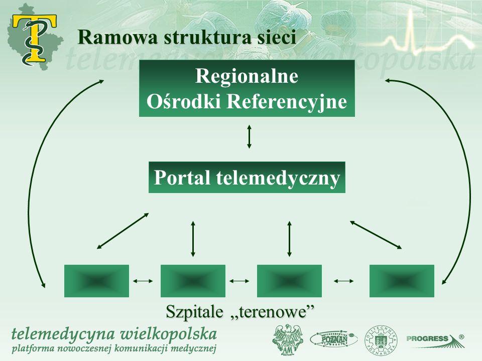Ramowa struktura sieci Szpitale terenowe Regionalne Ośrodki Referencyjne Portal telemedyczny