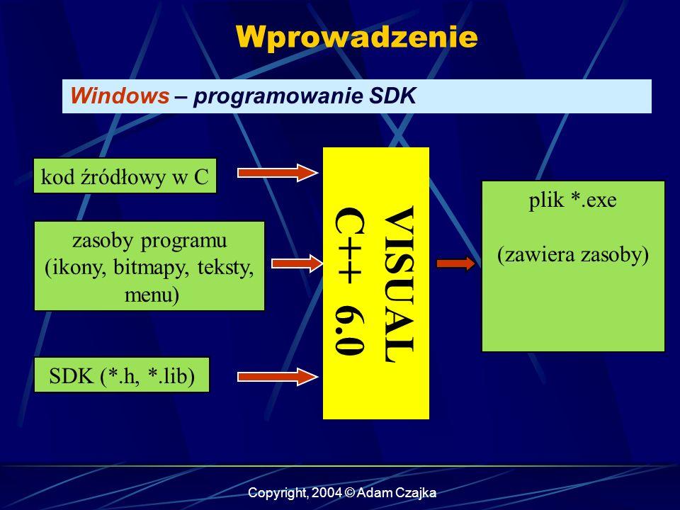Copyright, 2004 © Adam Czajka Wprowadzenie Windows – programowanie SDK kod źródłowy w C zasoby programu (ikony, bitmapy, teksty, menu) SDK (*.h, *.lib) VISUAL C++ 6.0 plik *.exe (zawiera zasoby)