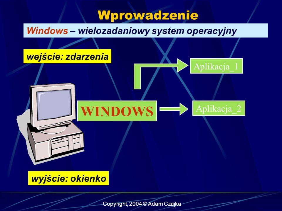 Copyright, 2004 © Adam Czajka Wprowadzenie Windows – wielozadaniowy system operacyjny Aplikacja_1 Aplikacja_2 Aplikacja_3 WINDOWS wejście: zdarzenia wyjście: okienko