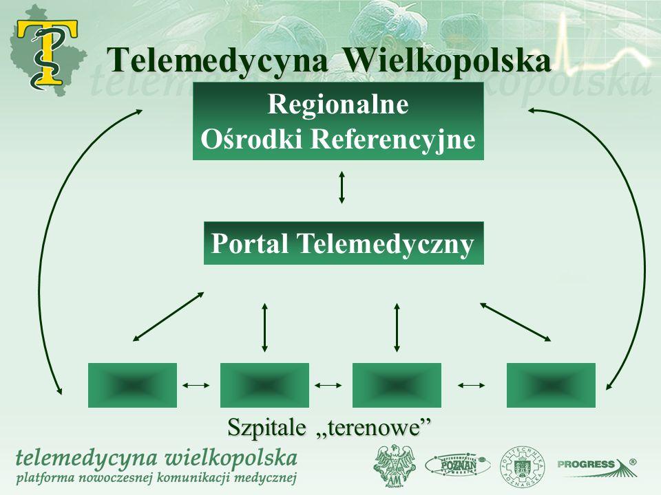Telemedycyna Wielkopolska Szpitale terenowe Regionalne Ośrodki Referencyjne Portal Telemedyczny