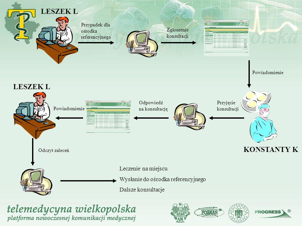 Przypadek dla ośrodka referencyjnego Przyjęcie konsultacji Leczenie na miejscu Wysłanie do ośrodka referencyjnego Dalsze konsultacje Powiadomienie KON