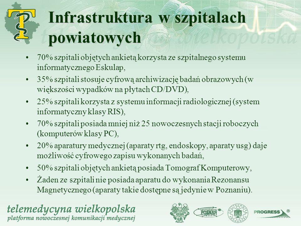 Infrastruktura w szpitalach powiatowych 70% szpitali objętych ankietą korzysta ze szpitalnego systemu informatycznego Eskulap, 35% szpitali stosuje cy