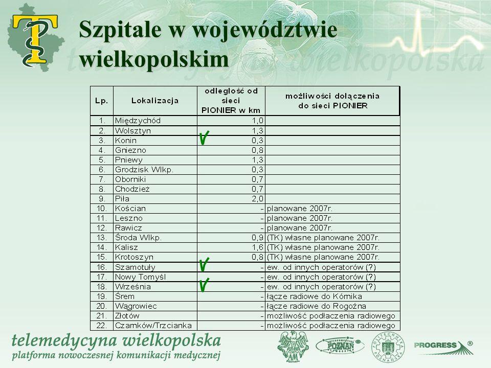Szpitale w województwie wielkopolskim