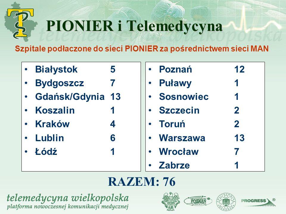PIONIER i Telemedycyna Szpitale podłaczone do sieci PIONIER za pośrednictwem sieci MAN Białystok5 Bydgoszcz7 Gdańsk/Gdynia13 Koszalin 1 Kraków4 Lublin