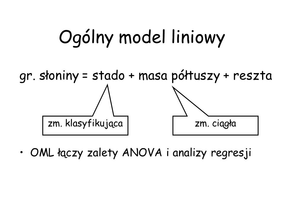 Ogólny model liniowy OML łączy zalety ANOVA i analizy regresji gr. słoniny = stado + masa półtuszy + reszta zm. klasyfikująca zm. ciągła