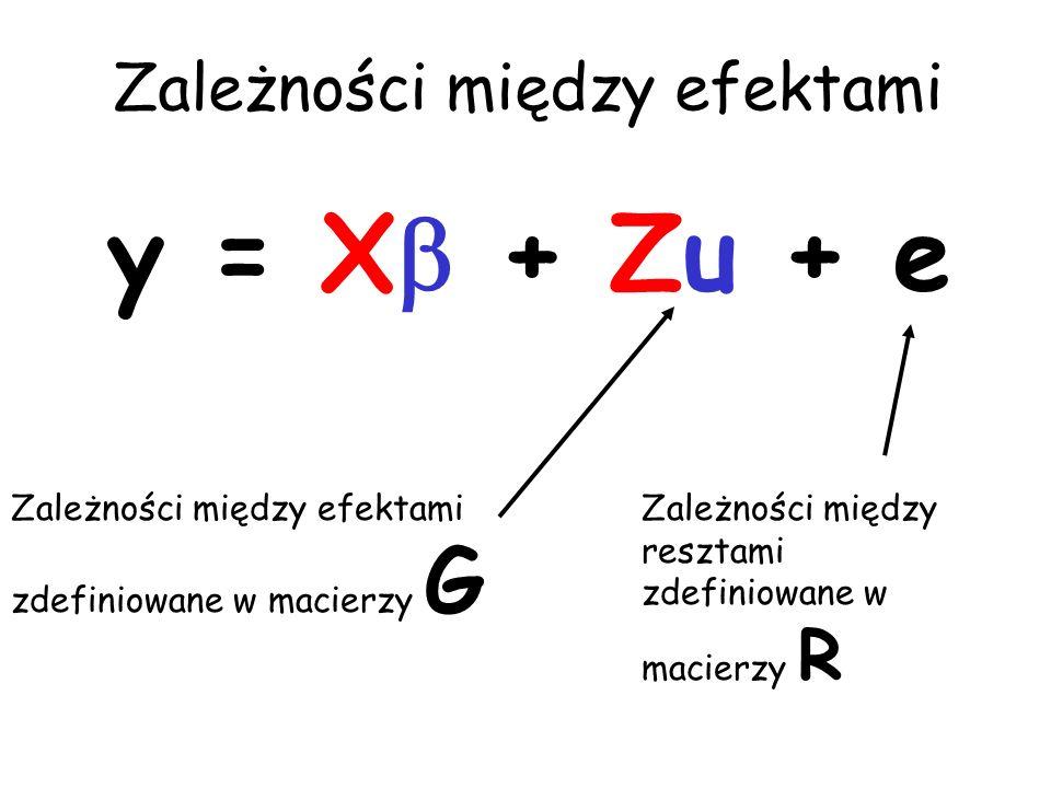 Zależności między efektami y = X + Zu + e Zależności między efektami zdefiniowane w macierzy G Zależności między resztami zdefiniowane w macierzy R