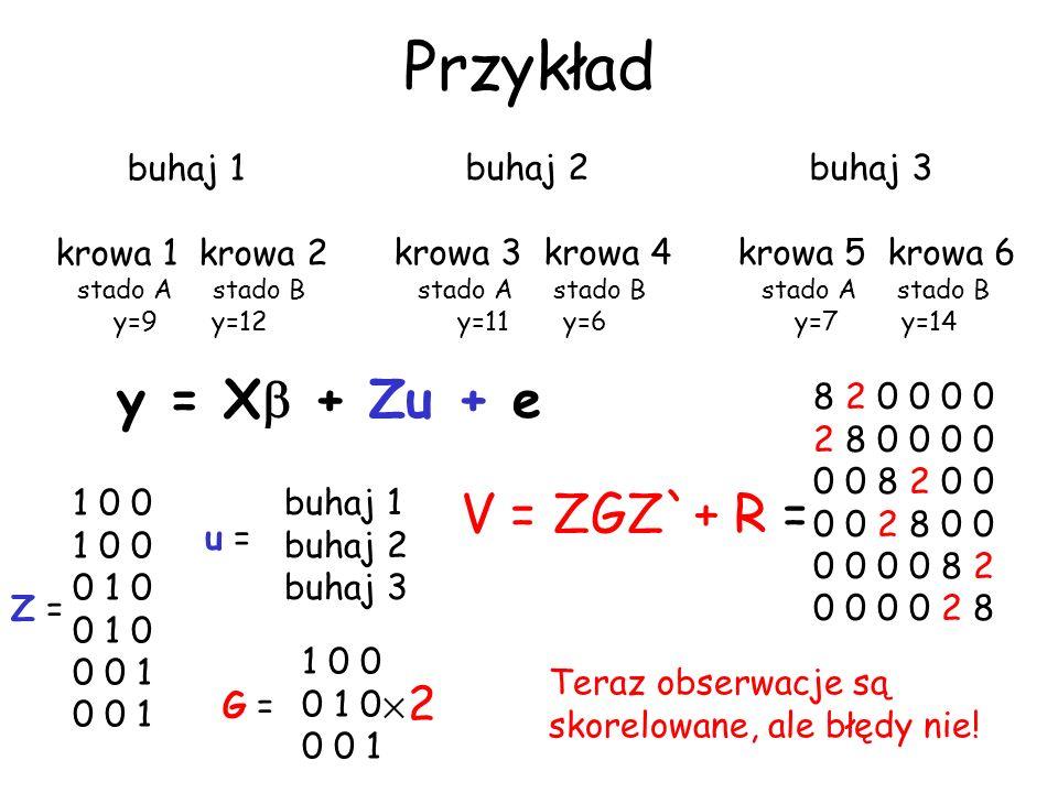 Przykład buhaj 1 krowa 1 krowa 2 stado A stado B y=9 y=12 buhaj 2 krowa 3 krowa 4 stado A stado B y=11 y=6 buhaj 3 krowa 5 krowa 6 stado A stado B y=7