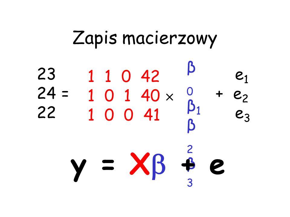 23 24 = 22 1 1 0 42 1 0 1 40 1 0 0 41 β0β1β2β3β0β1β2β3 e 1 + e 2 e 3 y = X + e Zapis macierzowy