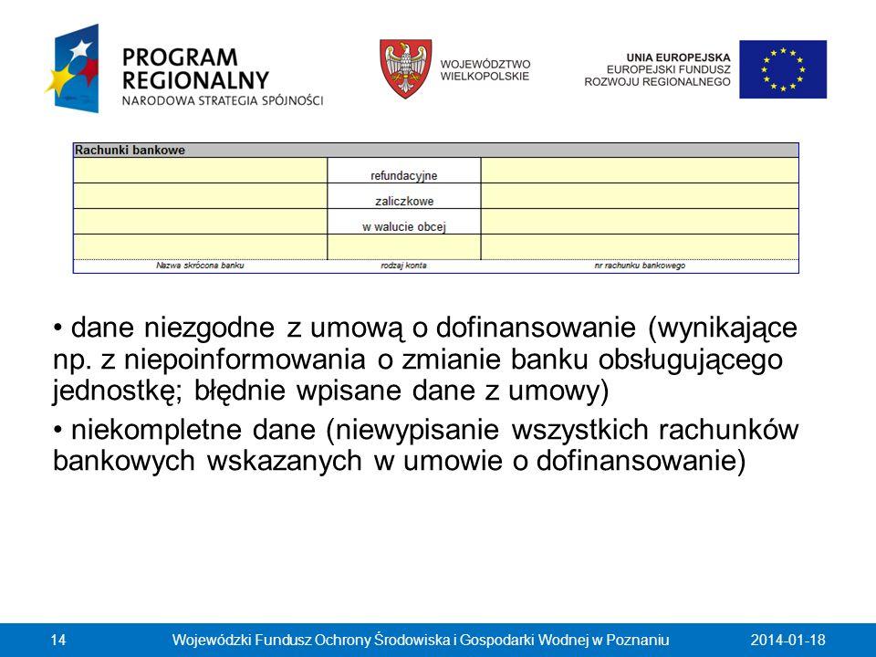 2014-01-1814 dane niezgodne z umową o dofinansowanie (wynikające np. z niepoinformowania o zmianie banku obsługującego jednostkę; błędnie wpisane dane