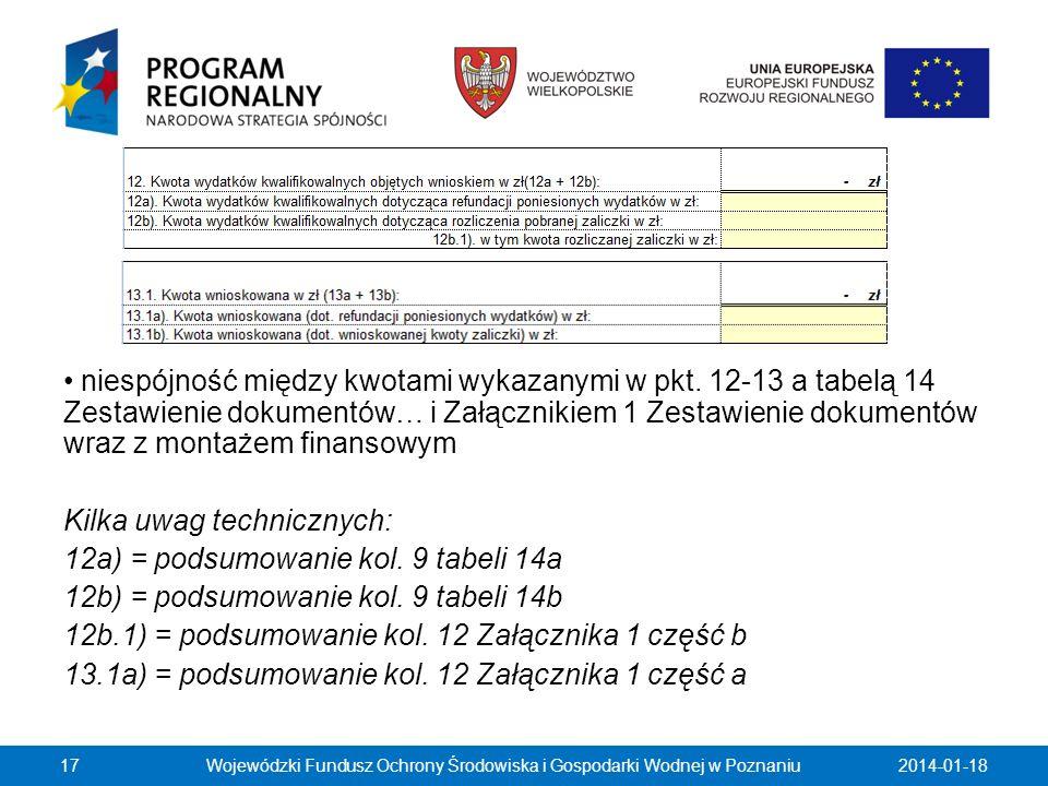 2014-01-1817 niespójność między kwotami wykazanymi w pkt. 12-13 a tabelą 14 Zestawienie dokumentów… i Załącznikiem 1 Zestawienie dokumentów wraz z mon