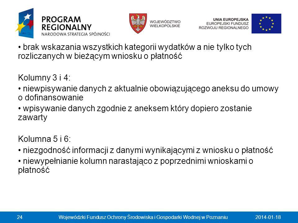 2014-01-18Wojewódzki Fundusz Ochrony Środowiska i Gospodarki Wodnej w Poznaniu24 brak wskazania wszystkich kategorii wydatków a nie tylko tych rozlicz