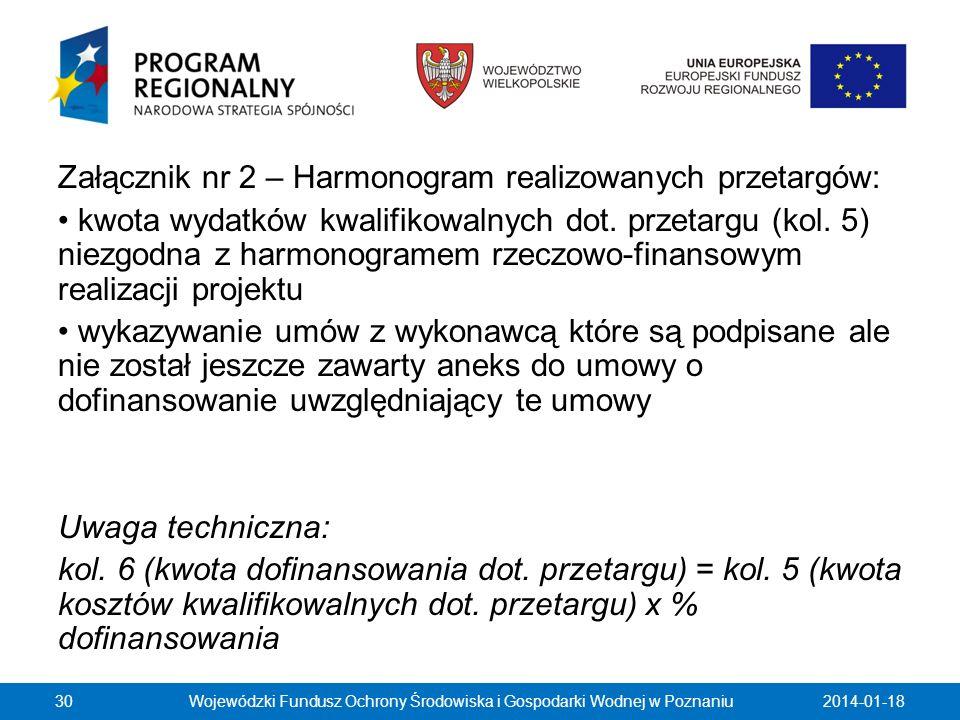 2014-01-18Wojewódzki Fundusz Ochrony Środowiska i Gospodarki Wodnej w Poznaniu30 Załącznik nr 2 – Harmonogram realizowanych przetargów: kwota wydatków