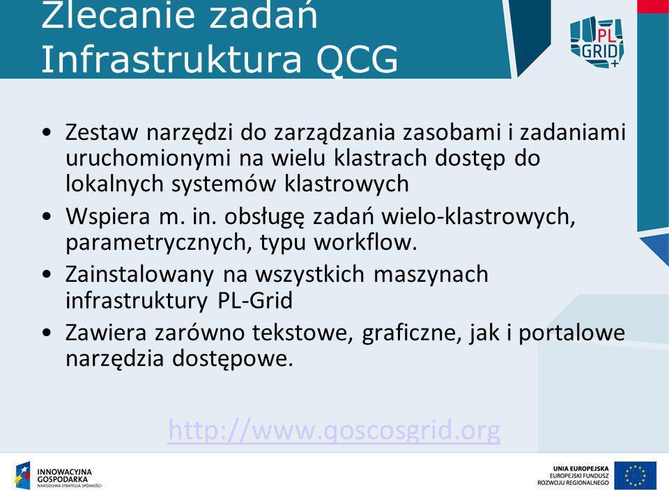 Zlecanie zadań Infrastruktura QCG Zestaw narzędzi do zarządzania zasobami i zadaniami uruchomionymi na wielu klastrach dostęp do lokalnych systemów kl