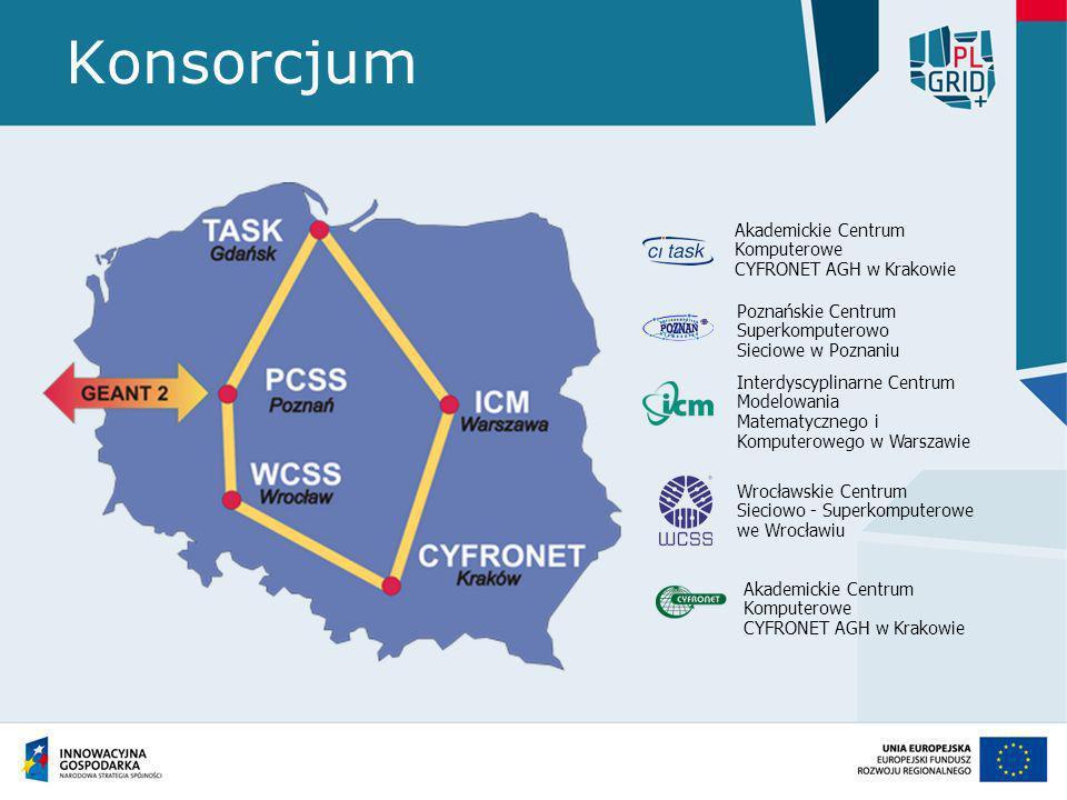 Konsorcjum Akademickie Centrum Komputerowe CYFRONET AGH w Krakowie Poznańskie Centrum Superkomputerowo Sieciowe w Poznaniu Interdyscyplinarne Centrum