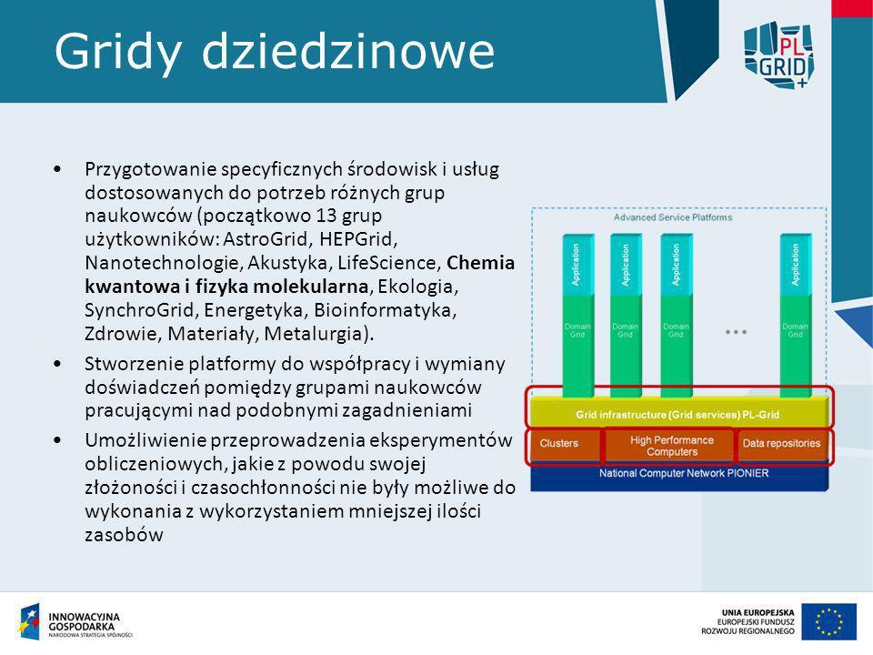 Gridy dziedzinowe Przygotowanie specyficznych środowisk i usług dostosowanych do potrzeb różnych grup naukowców (początkowo 13 grup użytkowników: Astr