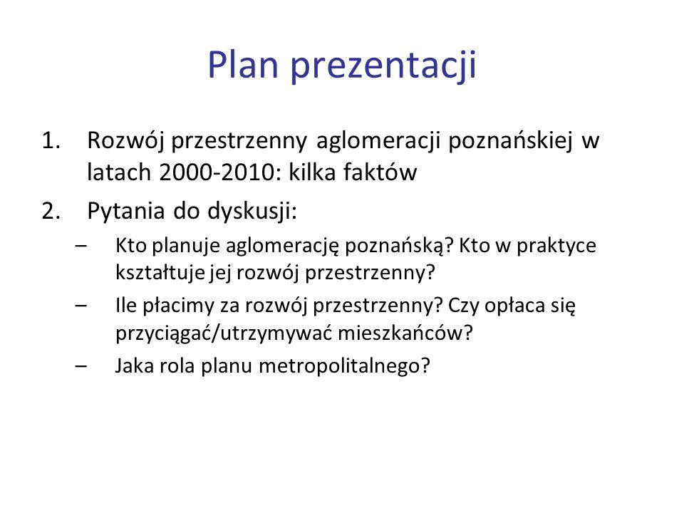 Plan prezentacji 1.Rozwój przestrzenny aglomeracji poznańskiej w latach 2000-2010: kilka faktów 2.Pytania do dyskusji: –Kto planuje aglomerację poznań