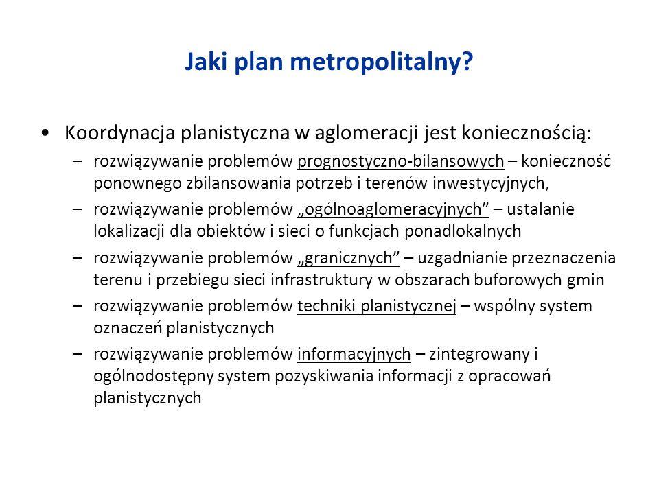 Jaki plan metropolitalny? Koordynacja planistyczna w aglomeracji jest koniecznością: –rozwiązywanie problemów prognostyczno-bilansowych – konieczność
