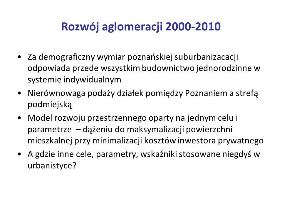 Rozwój aglomeracji 2000-2010 Za demograficzny wymiar poznańskiej suburbanizacacji odpowiada przede wszystkim budownictwo jednorodzinne w systemie indy