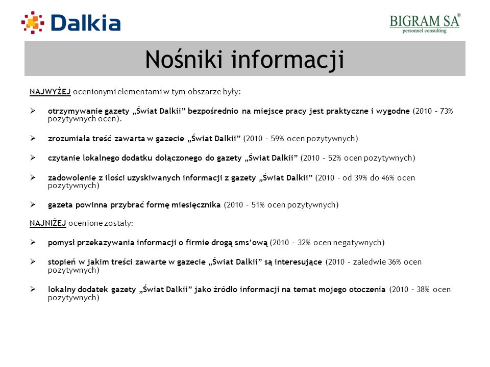Nośniki informacji NAJWYŻEJ ocenionymi elementami w tym obszarze były: otrzymywanie gazety Świat Dalkii bezpośrednio na miejsce pracy jest praktyczne