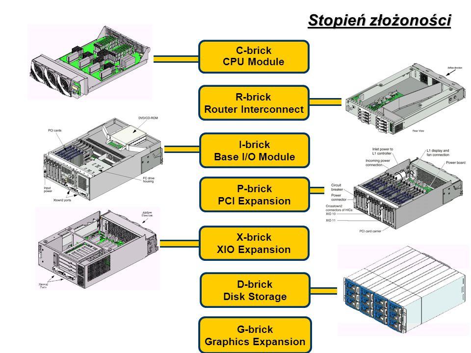 10 C-brick CPU Module D-brick Disk Storage R-brick Router Interconnect X-brick XIO Expansion P-brick PCI Expansion I-brick Base I/O Module G-brick Gra