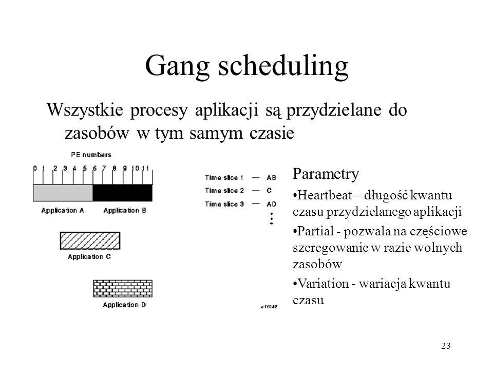 23 Gang scheduling Wszystkie procesy aplikacji są przydzielane do zasobów w tym samym czasie Parametry Heartbeat – długość kwantu czasu przydzielanego aplikacji Partial - pozwala na częściowe szeregowanie w razie wolnych zasobów Variation - wariacja kwantu czasu