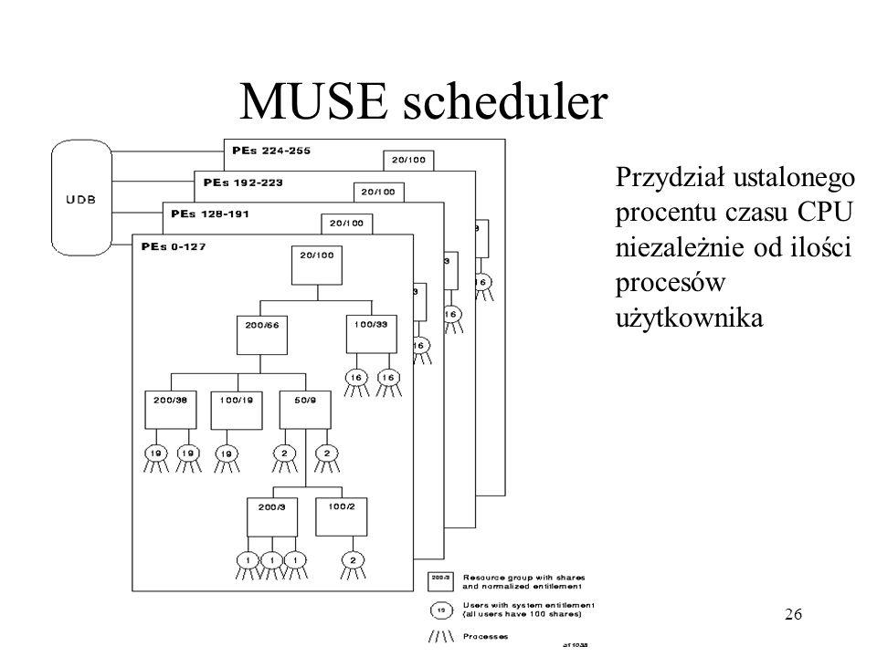 26 MUSE scheduler Przydział ustalonego procentu czasu CPU niezależnie od ilości procesów użytkownika