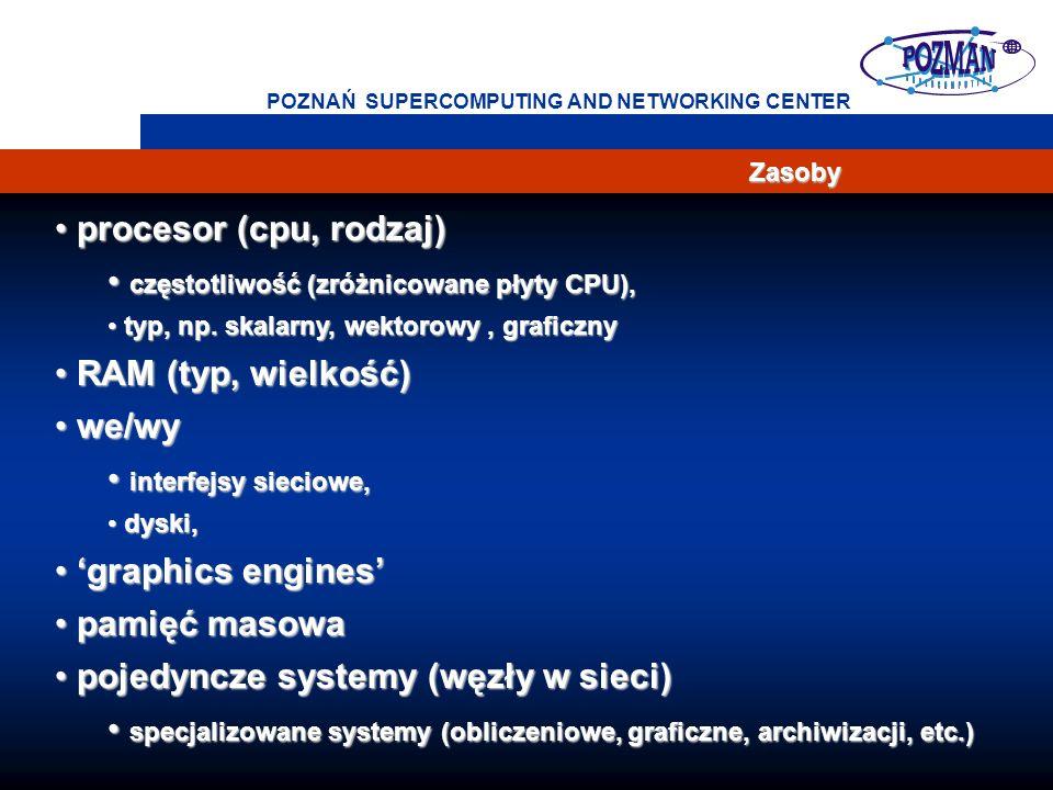 3 POZNAŃ SUPERCOMPUTING AND NETWORKING CENTER Zasoby procesor (cpu, rodzaj) procesor (cpu, rodzaj) częstotliwość (zróżnicowane płyty CPU), częstotliwość (zróżnicowane płyty CPU), typ, np.