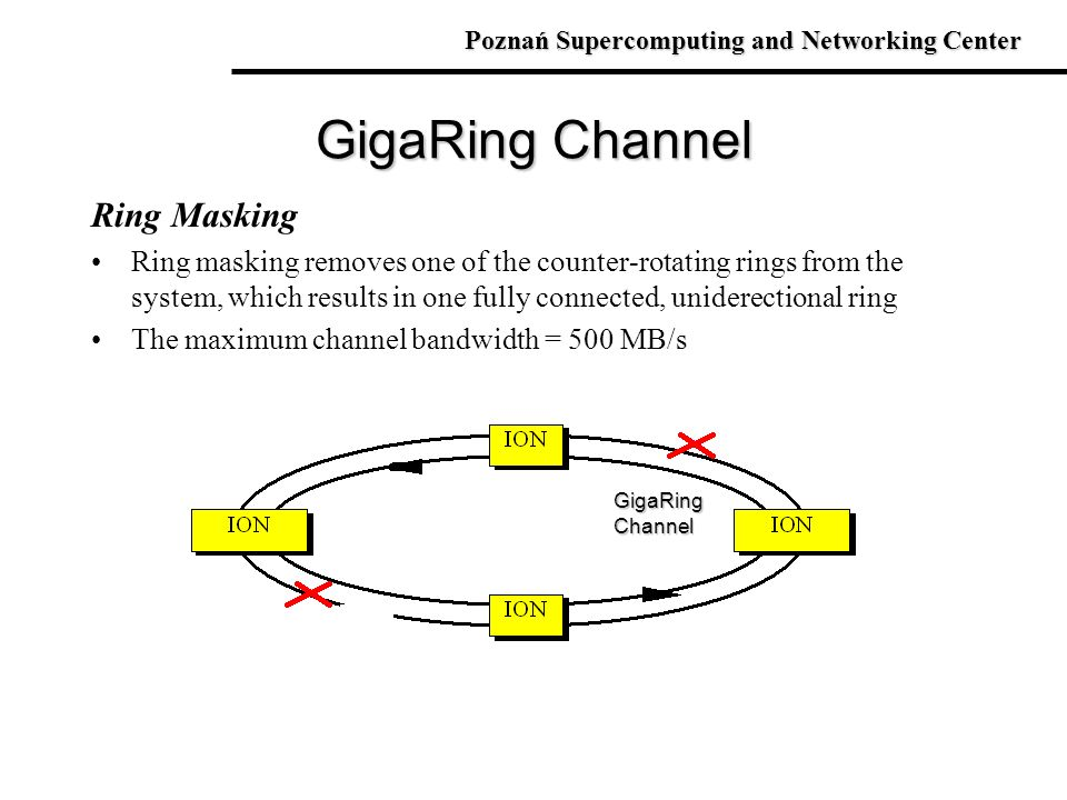 Ring Masking Ring masking removes one of the counter-rotating rings from the system, which results in one fully connected, uniderectional ring The max