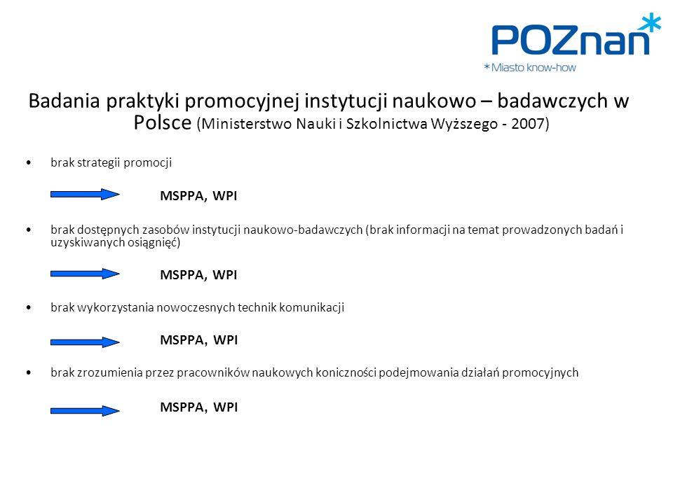 Badania praktyki promocyjnej instytucji naukowo – badawczych w Polsce (Ministerstwo Nauki i Szkolnictwa Wyższego - 2007) brak strategii promocji MSPPA, WPI brak dostępnych zasobów instytucji naukowo-badawczych (brak informacji na temat prowadzonych badań i uzyskiwanych osiągnięć) MSPPA, WPI brak wykorzystania nowoczesnych technik komunikacji MSPPA, WPI brak zrozumienia przez pracowników naukowych koniczności podejmowania działań promocyjnych MSPPA, WPI