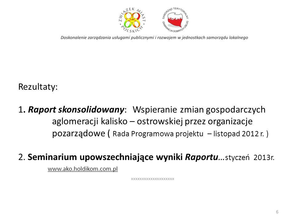 Rezultaty: 1. Raport skonsolidowany: Wspieranie zmian gospodarczych aglomeracji kalisko – ostrowskiej przez organizacje pozarządowe ( Rada Programowa