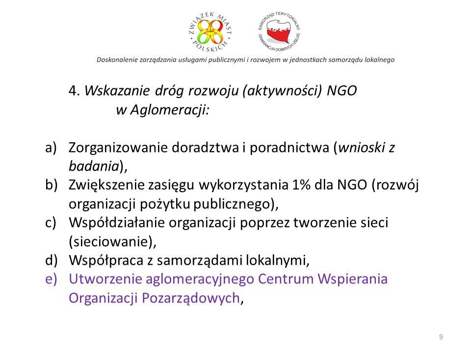4. Wskazanie dróg rozwoju (aktywności) NGO w Aglomeracji: a)Zorganizowanie doradztwa i poradnictwa (wnioski z badania), b)Zwiększenie zasięgu wykorzys