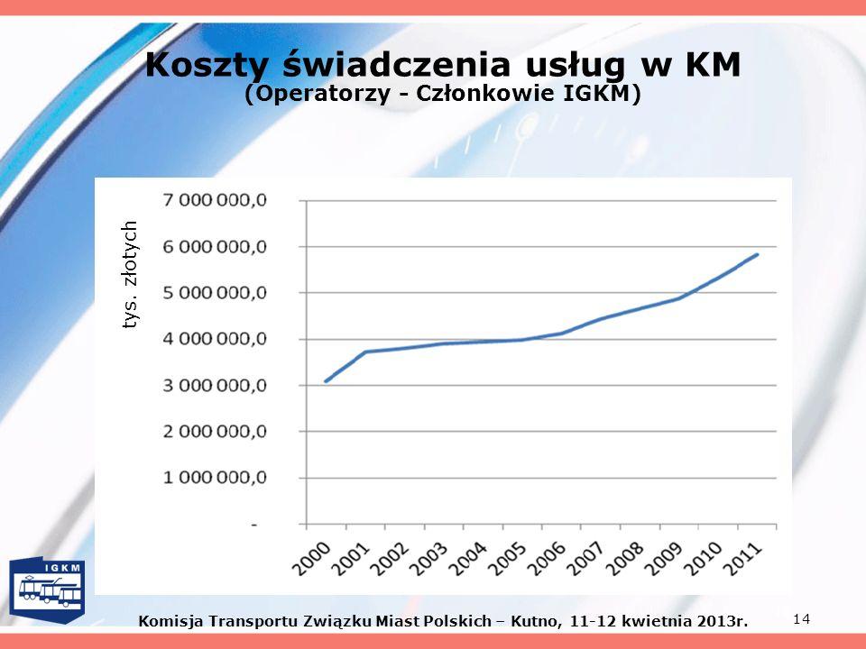 14 Koszty świadczenia usług w KM (Operatorzy - Członkowie IGKM) tys. złotych Komisja Transportu Związku Miast Polskich – Kutno, 11-12 kwietnia 2013r.