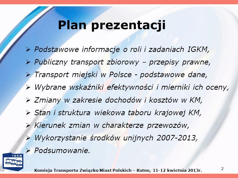 Plan prezentacji Podstawowe informacje o roli i zadaniach IGKM, Publiczny transport zbiorowy – przepisy prawne, Transport miejski w Polsce - podstawow
