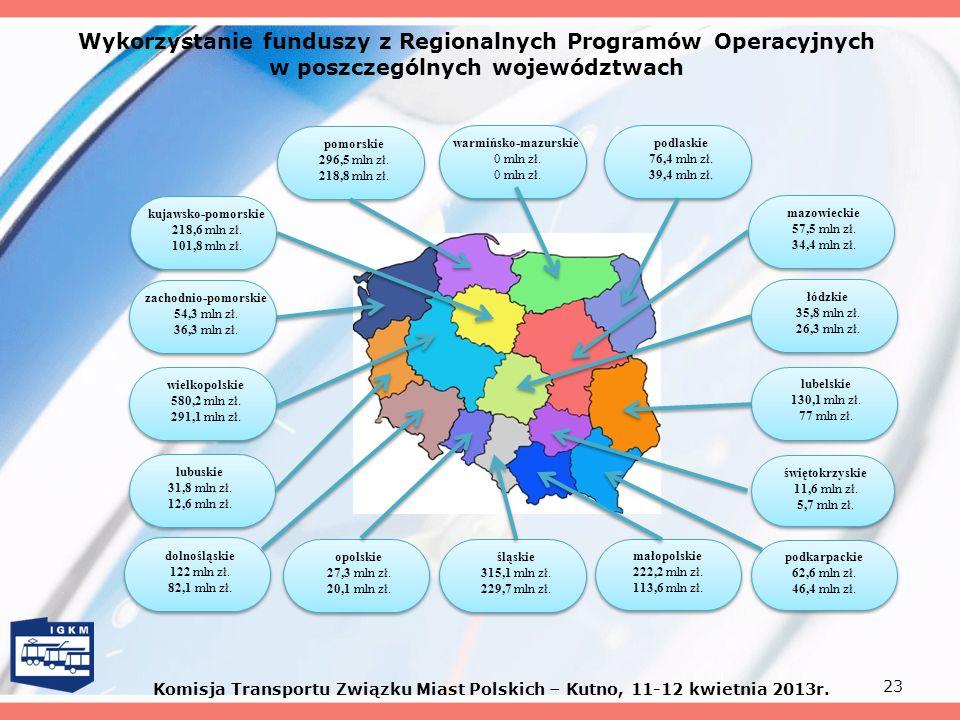 Wykorzystanie funduszy z Regionalnych Programów Operacyjnych w poszczególnych województwach 23 dolnośląskie 122 mln zł. 82,1 mln zł. śląskie 315,1 mln
