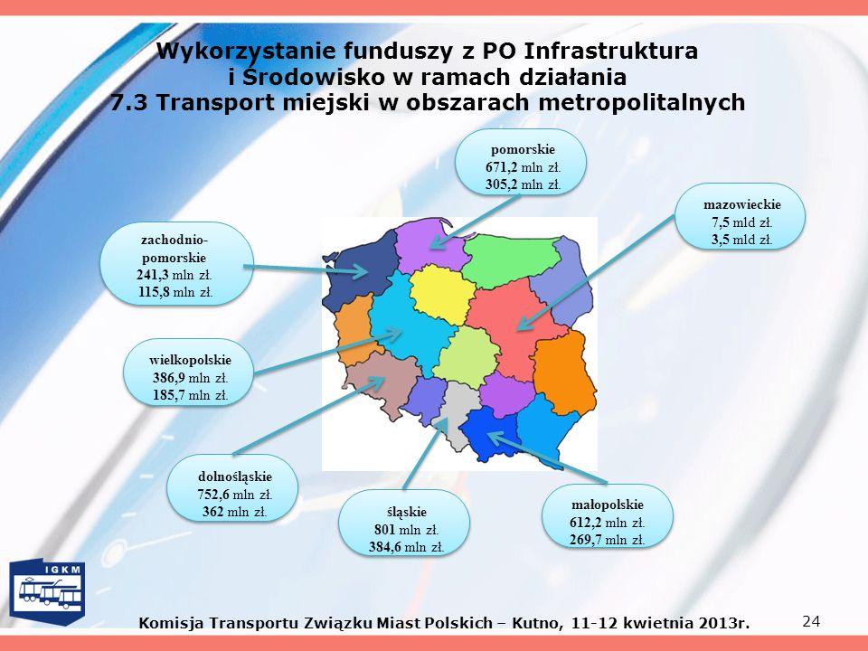 Wykorzystanie funduszy z PO Infrastruktura i Środowisko w ramach działania 7.3 Transport miejski w obszarach metropolitalnych 24 dolnośląskie 752,6 ml