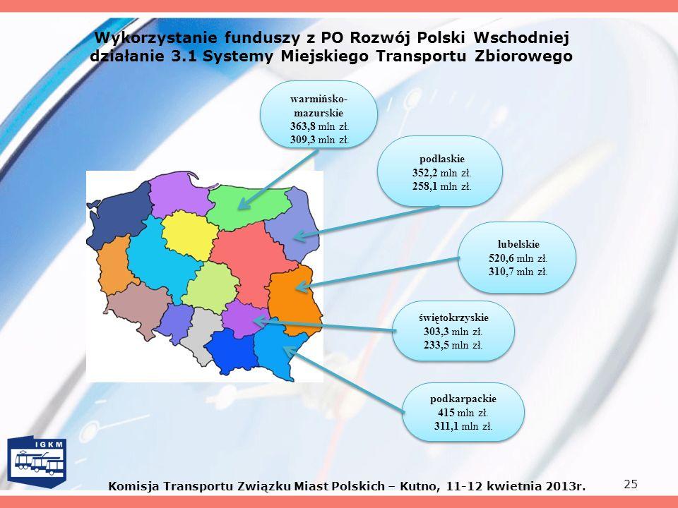Wykorzystanie funduszy z PO Rozwój Polski Wschodniej działanie 3.1 Systemy Miejskiego Transportu Zbiorowego 25 lubelskie 520,6 mln zł. 310,7 mln zł. w