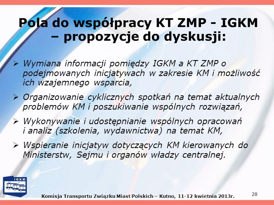 Pola do współpracy KT ZMP - IGKM – propozycje do dyskusji: Wymiana informacji pomiędzy IGKM a KT ZMP o podejmowanych inicjatywach w zakresie KM i możl