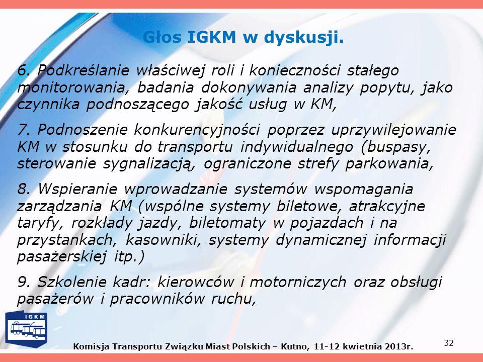 Głos IGKM w dyskusji. 6. Podkreślanie właściwej roli i konieczności stałego monitorowania, badania dokonywania analizy popytu, jako czynnika podnosząc