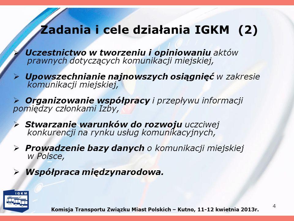 Zadania i cele działania IGKM (2) Uczestnictwo w tworzeniu i opiniowaniu aktów prawnych dotyczących komunikacji miejskiej, Upowszechnianie najnowszych