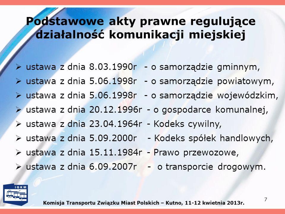 Podstawowe akty prawne regulujące działalność komunikacji miejskiej 7 ustawa z dnia 8.03.1990r - o samorządzie gminnym, ustawa z dnia 5.06.1998r - o s