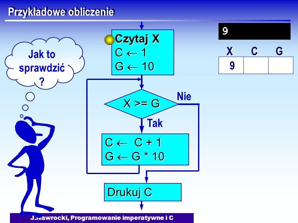 J.Nawrocki, Programowanie imperatywne i C Przykładowe obliczenie Nie X >= G Tak C C + 1 G G * 10 Drukuj C Czytaj X C 1 G 10 Jak to sprawdzić ? 9 X X C