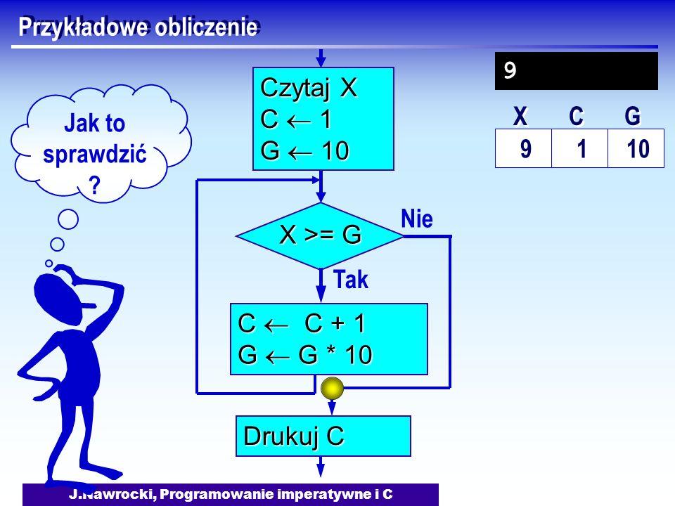 J.Nawrocki, Programowanie imperatywne i C Przykładowe obliczenie Nie X >= G Tak C C + 1 G G * 10 Drukuj C Czytaj X C 1 G 10 Jak to sprawdzić ? 9 1 10