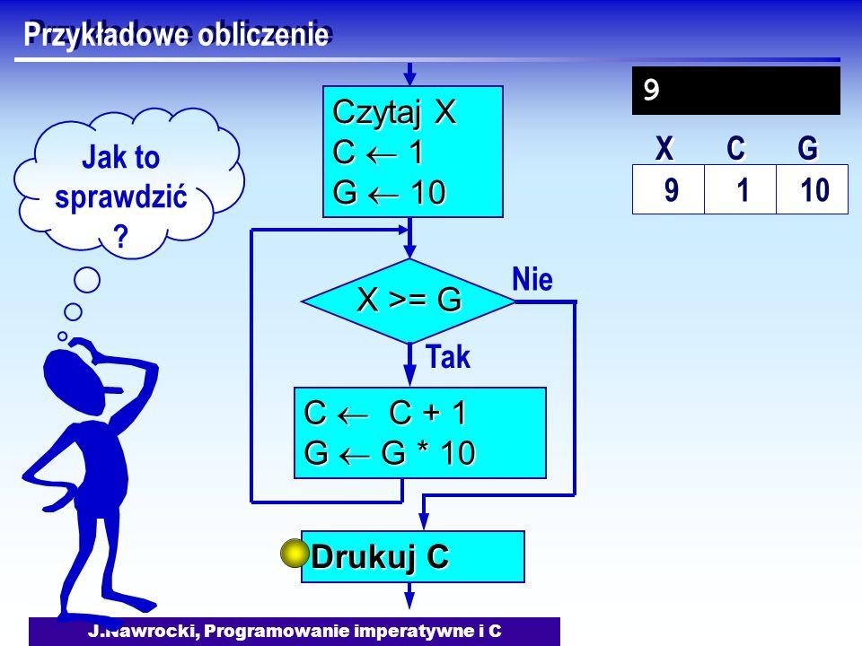 J.Nawrocki, Programowanie imperatywne i C Przykładowe obliczenie Nie X >= G Tak C C + 1 G G * 10 Drukuj C Czytaj X C 1 G 10 Jak to sprawdzić .